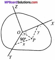 MP Board Class 11th Physics Solutions Chapter 7 कणों के निकाय तथा घूर्णी गति image 31