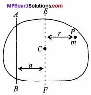 MP Board Class 11th Physics Solutions Chapter 7 कणों के निकाय तथा घूर्णी गति image 32