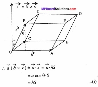 MP Board Class 11th Physics Solutions Chapter 7 कणों के निकाय तथा घूर्णी गति image 4a