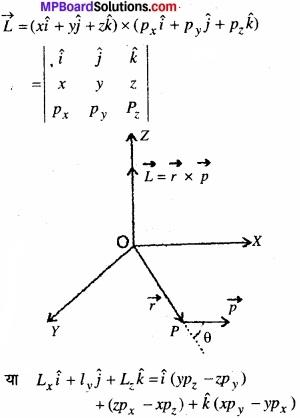 MP Board Class 11th Physics Solutions Chapter 7 कणों के निकाय तथा घूर्णी गति image 5