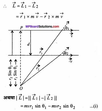MP Board Class 11th Physics Solutions Chapter 7 कणों के निकाय तथा घूर्णी गति image 7