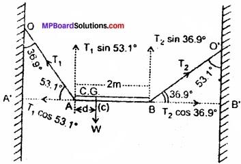 MP Board Class 11th Physics Solutions Chapter 7 कणों के निकाय तथा घूर्णी गति image 9