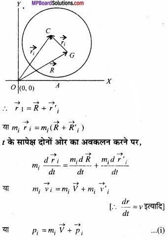 MP Board Class 11th Physics Solutions Chapter 7 कणों के निकाय तथा घूर्णी गति image f