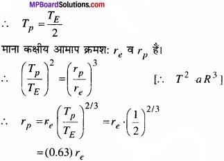 MP Board Class 11th Physics Solutions Chapter 8 गुरुत्वाकर्षण img 1