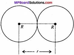 MP Board Class 11th Physics Solutions Chapter 8 गुरुत्वाकर्षण img 18