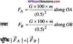 MP Board Class 11th Physics Solutions Chapter 8 गुरुत्वाकर्षण img 21
