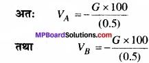 MP Board Class 11th Physics Solutions Chapter 8 गुरुत्वाकर्षण img 22