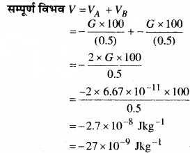 MP Board Class 11th Physics Solutions Chapter 8 गुरुत्वाकर्षण img 22a