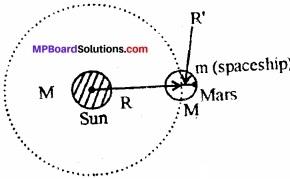 MP Board Class 11th Physics Solutions Chapter 8 गुरुत्वाकर्षण img 26