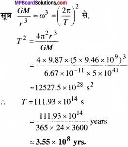 MP Board Class 11th Physics Solutions Chapter 8 गुरुत्वाकर्षण img 3