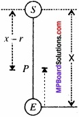MP Board Class 11th Physics Solutions Chapter 8 गुरुत्वाकर्षण img 5