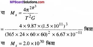 MP Board Class 11th Physics Solutions Chapter 8 गुरुत्वाकर्षण img 7