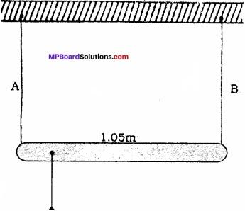 MP Board Class 11th Physics Solutions Chapter 9 ठोसों के यांत्रिक गुण img 14