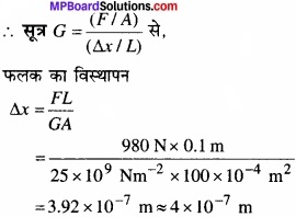 MP Board Class 11th Physics Solutions Chapter 9 ठोसों के यांत्रिक गुण img 7