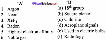 MP Board Class 12th Chemistry Important Questions Chapter 7 The p-Block Elements 3