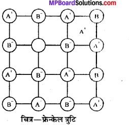 MP Board Class 12th Chemistry Solutions Chapter 1 ठोस अवस्था - 16