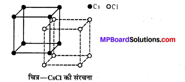 MP Board Class 12th Chemistry Solutions Chapter 1 ठोस अवस्था - 22