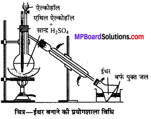 MP Board Class 12th Chemistry Solutions Chapter 11 ऐल्कोहॉल, फीनॉल तथा ईथर - 111