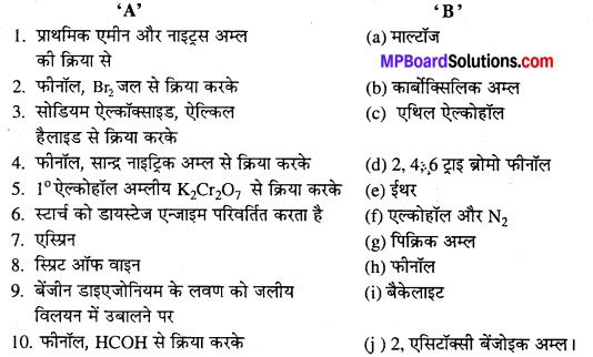 MP Board Class 12th Chemistry Solutions Chapter 11 ऐल्कोहॉल, फीनॉल तथा ईथर - 92