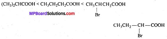 MP Board Class 12th Chemistry Solutions Chapter 12 ऐल्डिहाइड्स, कीटोन्स तथा कार्बोक्सिलिक अम्ल - 42