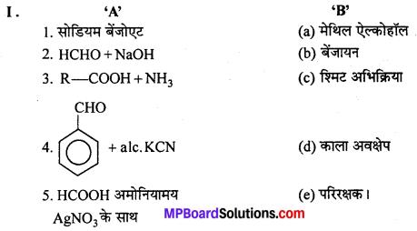 MP Board Class 12th Chemistry Solutions Chapter 12 ऐल्डिहाइड्स, कीटोन्स तथा कार्बोक्सिलिक अम्ल - 63