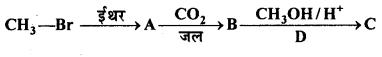 MP Board Class 12th Chemistry Solutions Chapter 12 ऐल्डिहाइड्स, कीटोन्स तथा कार्बोक्सिलिक अम्ल - 76