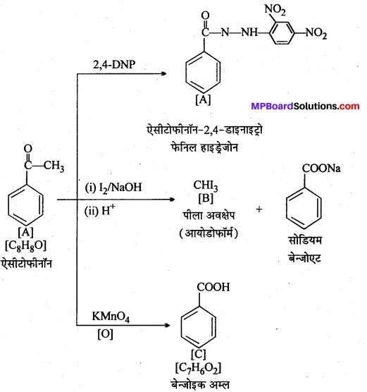 MP Board Class 12th Chemistry Solutions Chapter 12 ऐल्डिहाइड्स, कीटोन्स तथा कार्बोक्सिलिक अम्ल - 88