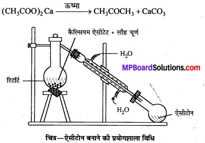 MP Board Class 12th Chemistry Solutions Chapter 12 ऐल्डिहाइड्स, कीटोन्स तथा कार्बोक्सिलिक अम्ल - 99
