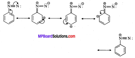 MP Board Class 12th Chemistry Solutions Chapter 13 ऐमीन - 21