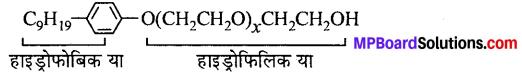 Pratishamak In Chemistry MP Board Class 12th