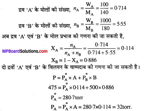 MP Board Class 12th Chemistry Solutions Chapter 2 विलयन - 30