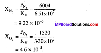 MP Board Class 12th Chemistry Solutions Chapter 2 विलयन - 35