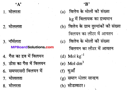 MP Board Class 12th Chemistry Solutions Chapter 2 विलयन - 36
