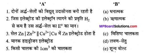 MP Board Class 12th Chemistry Solutions Chapter 3 वैद्युतरसायन - 26