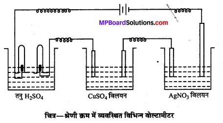 MP Board Class 12th Chemistry Solutions Chapter 3 वैद्युतरसायन - 41