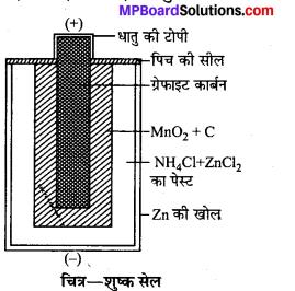 MP Board Class 12th Chemistry Solutions Chapter 3 वैद्युतरसायन - 44