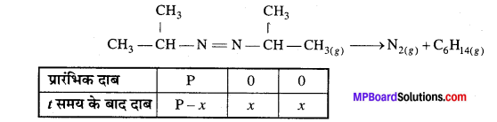 MP Board Class 12th Chemistry Solutions Chapter 4 रासायनिक बलगतिकी - 18