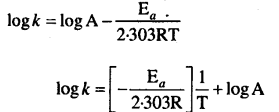 MP Board Class 12th Chemistry Solutions Chapter 4 रासायनिक बलगतिकी - 27