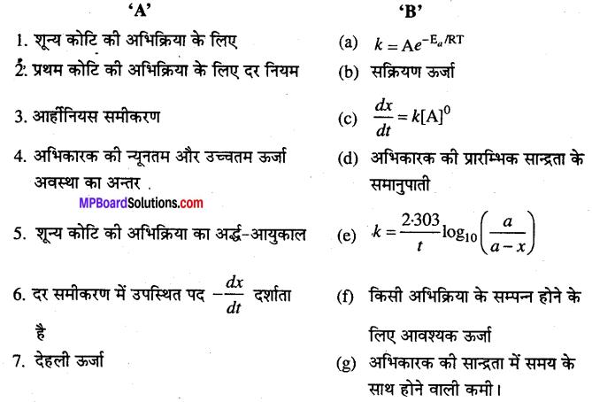 MP Board Class 12th Chemistry Solutions Chapter 4 रासायनिक बलगतिकी - 36