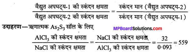 MP Board Class 12th Chemistry Solutions Chapter 5 पृष्ठ रसायन - 1