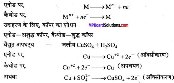 MP Board Class 12th Chemistry Solutions Chapter 6 तत्त्वों के निष्कर्षण के सिद्धान्त एवं प्रक्रम - 15