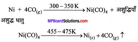 MP Board Class 12th Chemistry Solutions Chapter 6 तत्त्वों के निष्कर्षण के सिद्धान्त एवं प्रक्रम - 30