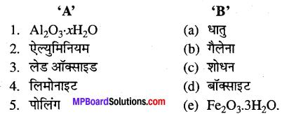 MP Board Class 12th Chemistry Solutions Chapter 6 तत्त्वों के निष्कर्षण के सिद्धान्त एवं प्रक्रम - 34