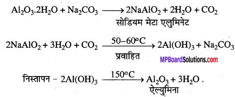 MP Board Class 12th Chemistry Solutions Chapter 6 तत्त्वों के निष्कर्षण के सिद्धान्त एवं प्रक्रम - 41
