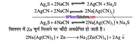 MP Board Class 12th Chemistry Solutions Chapter 6 तत्त्वों के निष्कर्षण के सिद्धान्त एवं प्रक्रम - 50