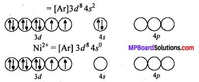 MP Board Class 12th Chemistry Solutions Chapter 9 उपसहसंयोजन यौगिक - 24