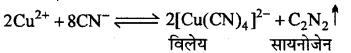 MP Board Class 12th Chemistry Solutions Chapter 9 उपसहसंयोजन यौगिक - 33