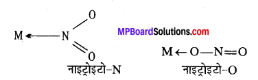 MP Board Class 12th Chemistry Solutions Chapter 9 उपसहसंयोजन यौगिक - 37