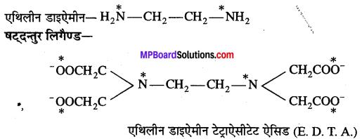 MP Board Class 12th Chemistry Solutions Chapter 9 उपसहसंयोजन यौगिक - 40