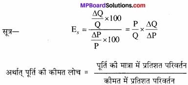 MP Board Class 12th Economics Important Questions Unit 3 उत्पादक व्यवहार एवं पूर्ति img b